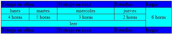 ejemplo con celdas combinadas en html