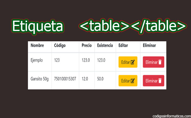 etiqueta table