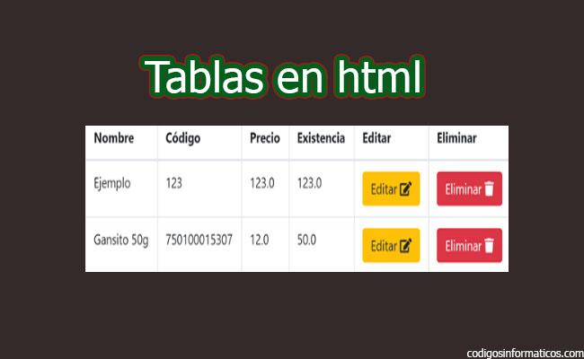tablas en html5